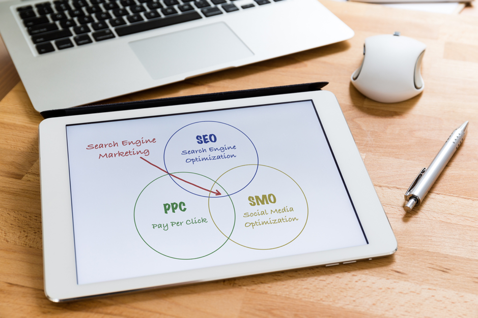 How PPC works