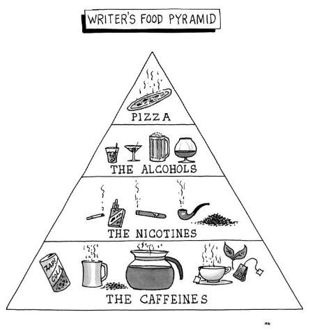 Writer's pyramid with caffeines, nicotines, alcohols and pizza