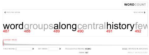 Word Count Screenshot