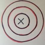 content marketing target