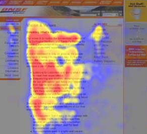Heatmap showing how people read a page online