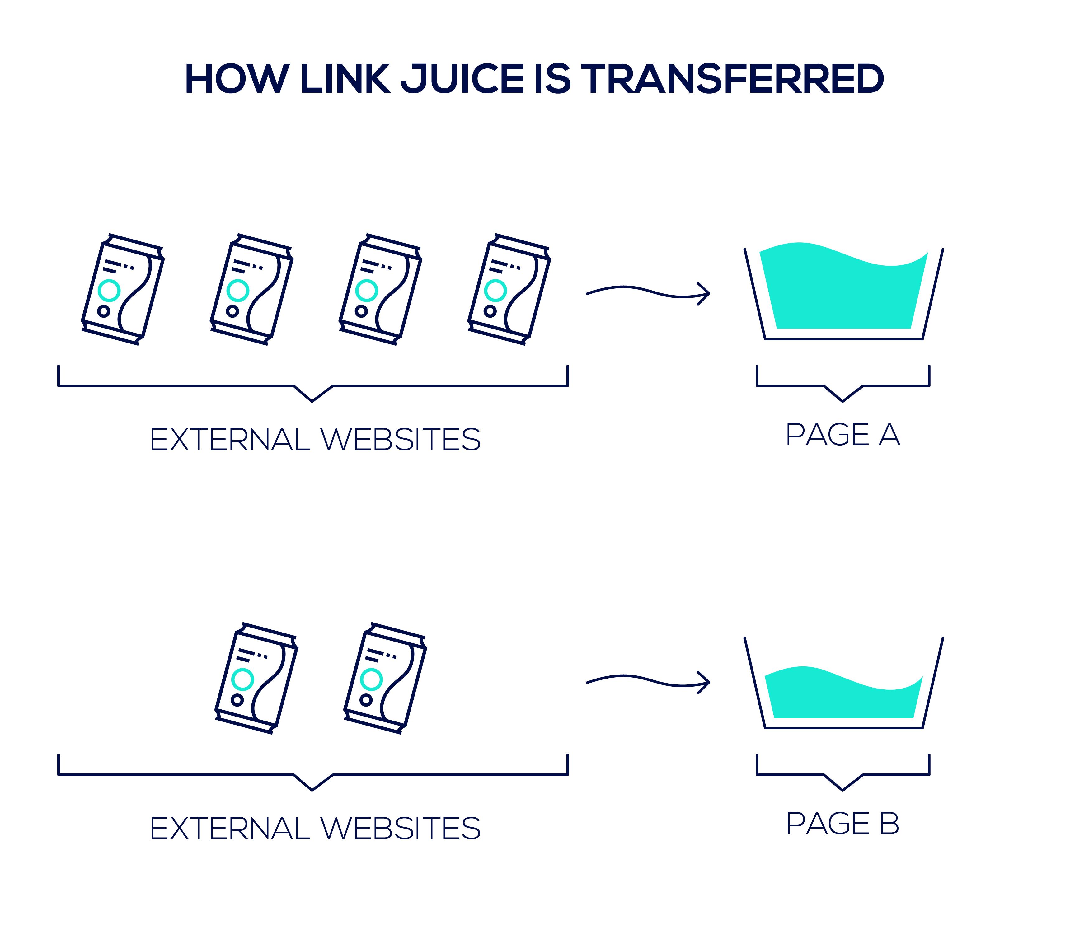 Link Juice-01