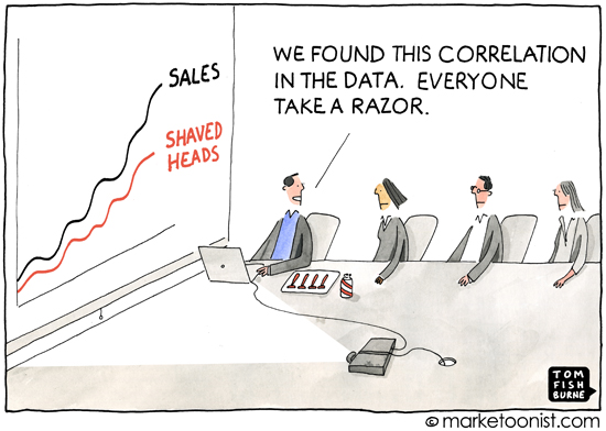 Marketoonist correlation causastion cartoon of marketing team in boardroom