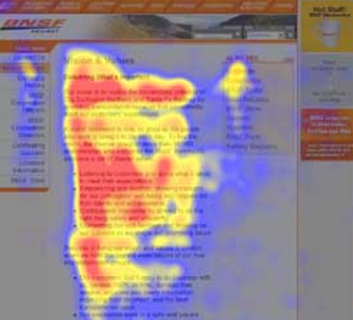 A heatmap showing how people tend to read a webpage