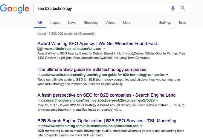 How to take your B2B SEO keyword strategy to the next level