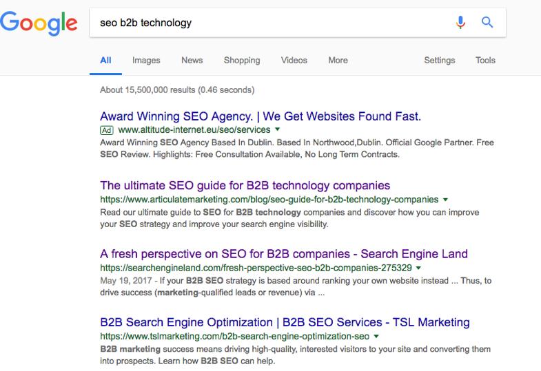 SEO B2B technology keyword indexing on Google