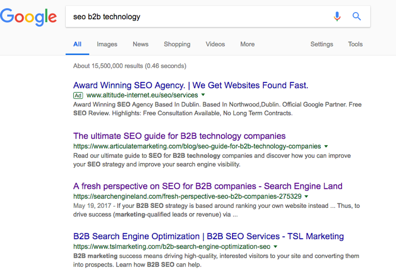 SEO B2B technology keyword indexing on Google