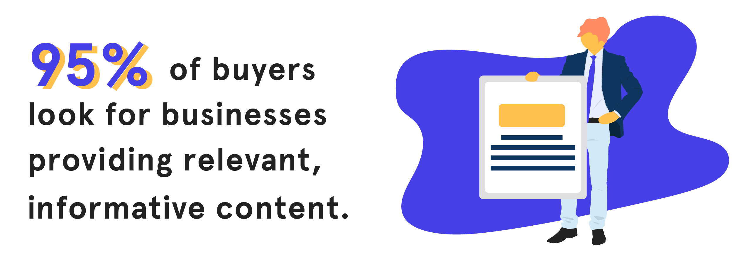 STATS - 05 -  95 percent of buyers look for businesses providing relevant, informative content-01-01