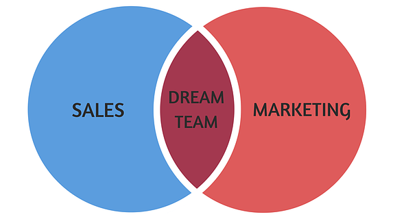 Sales and marketing: the unstoppable dream team