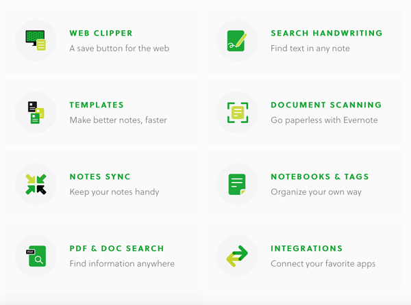 Evernote features - writing tools