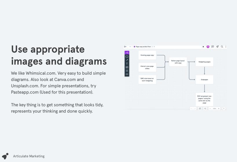 Screenshot of articulate thought leadership slide - diagrams