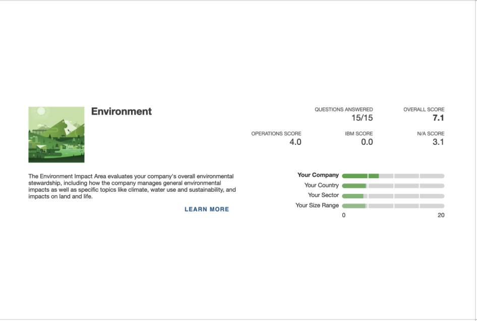 Image of Articulate's environmental score compared to others, as part of the B Corp audit.