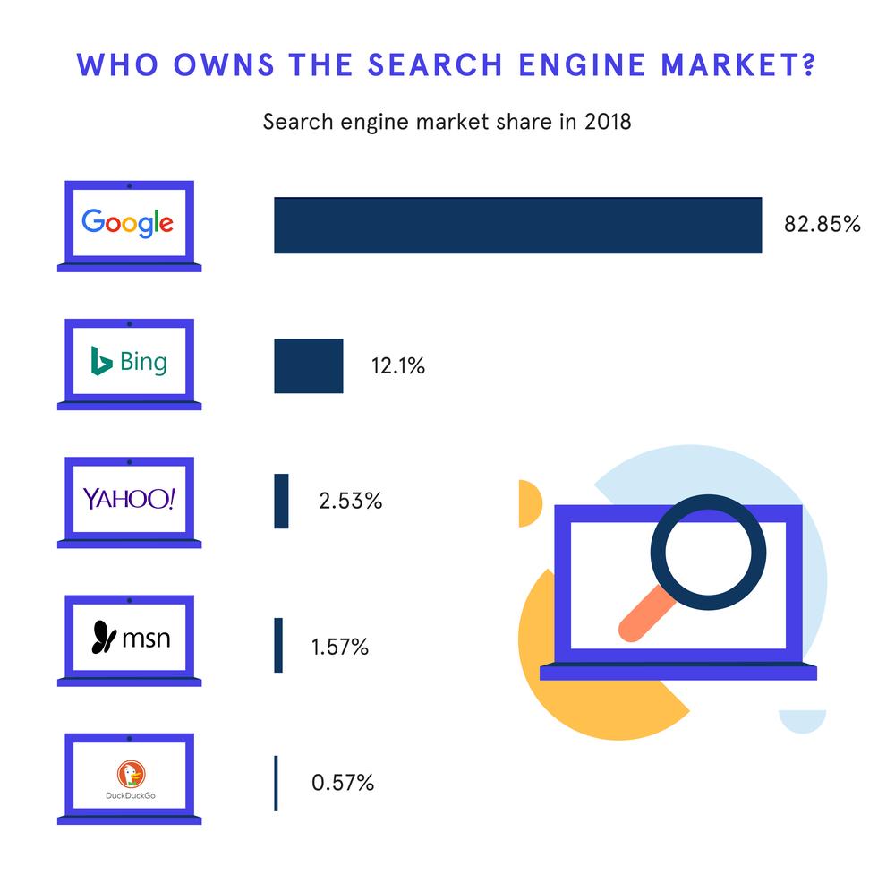 Search Engine Market-01-1