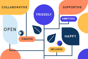 how to create a happy company 13