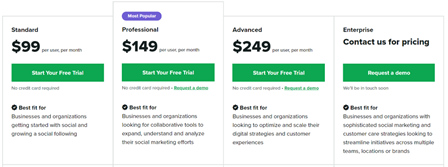 Sproutsocial pricing
