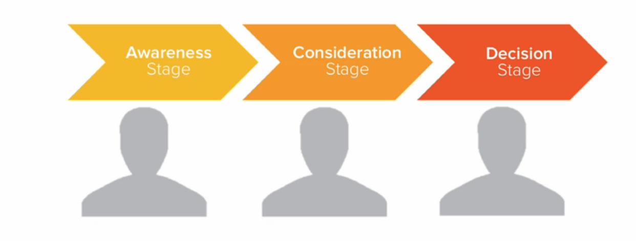 marketing email workflows Hubspot