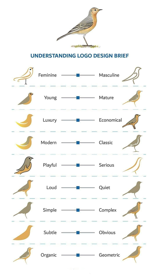 tech company logos 2 - infographic of styles
