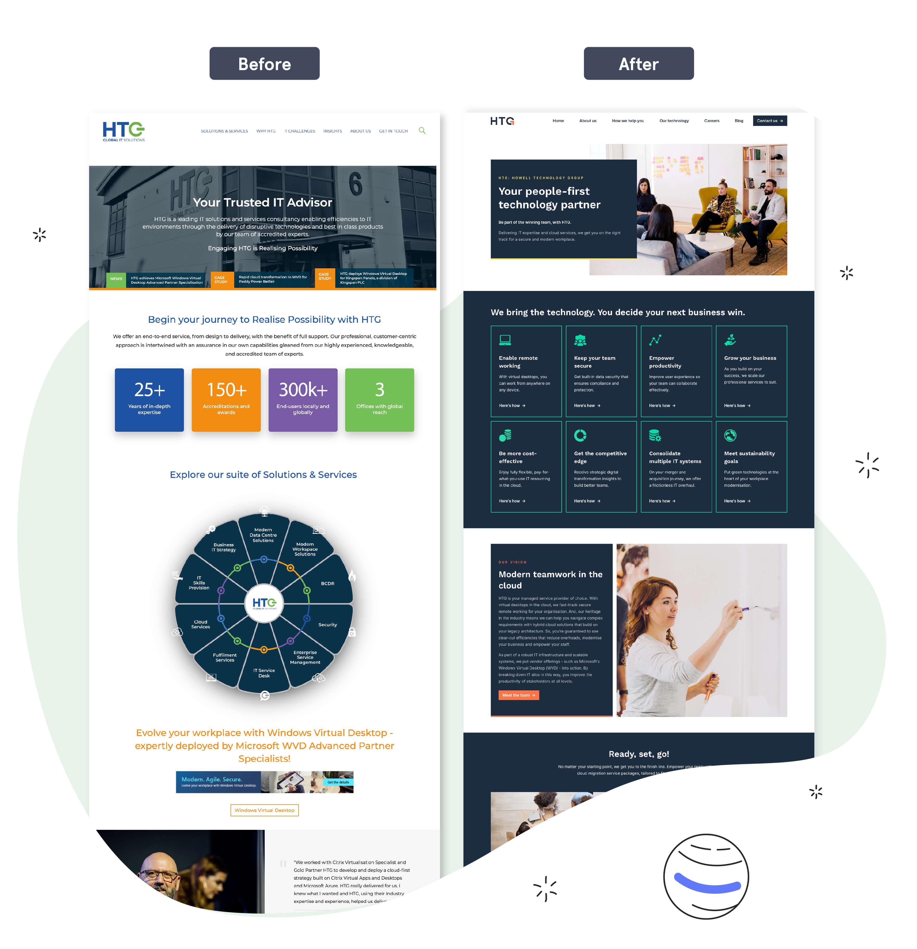How-Articulate-built-a-winning-HubSpot-website-for-HTG_Design-Showcase_01